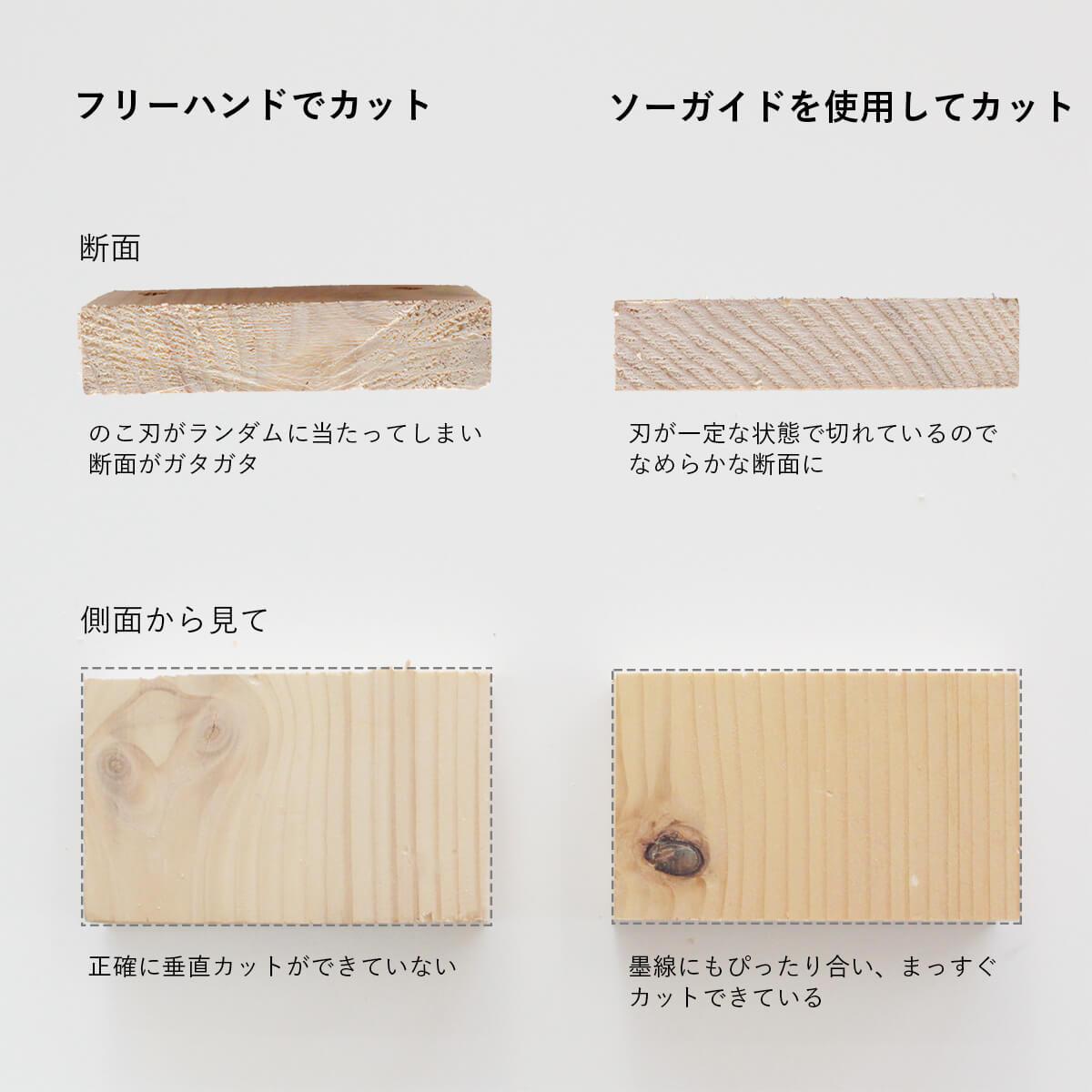 ソーガイド・エフ 鋸セット 補助ガイド付き ゼットソー